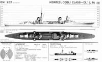 Incrociatore Montecuccoli.